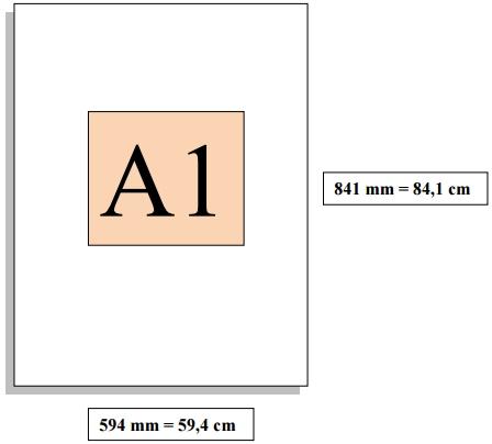 Dimensioni foglio A1